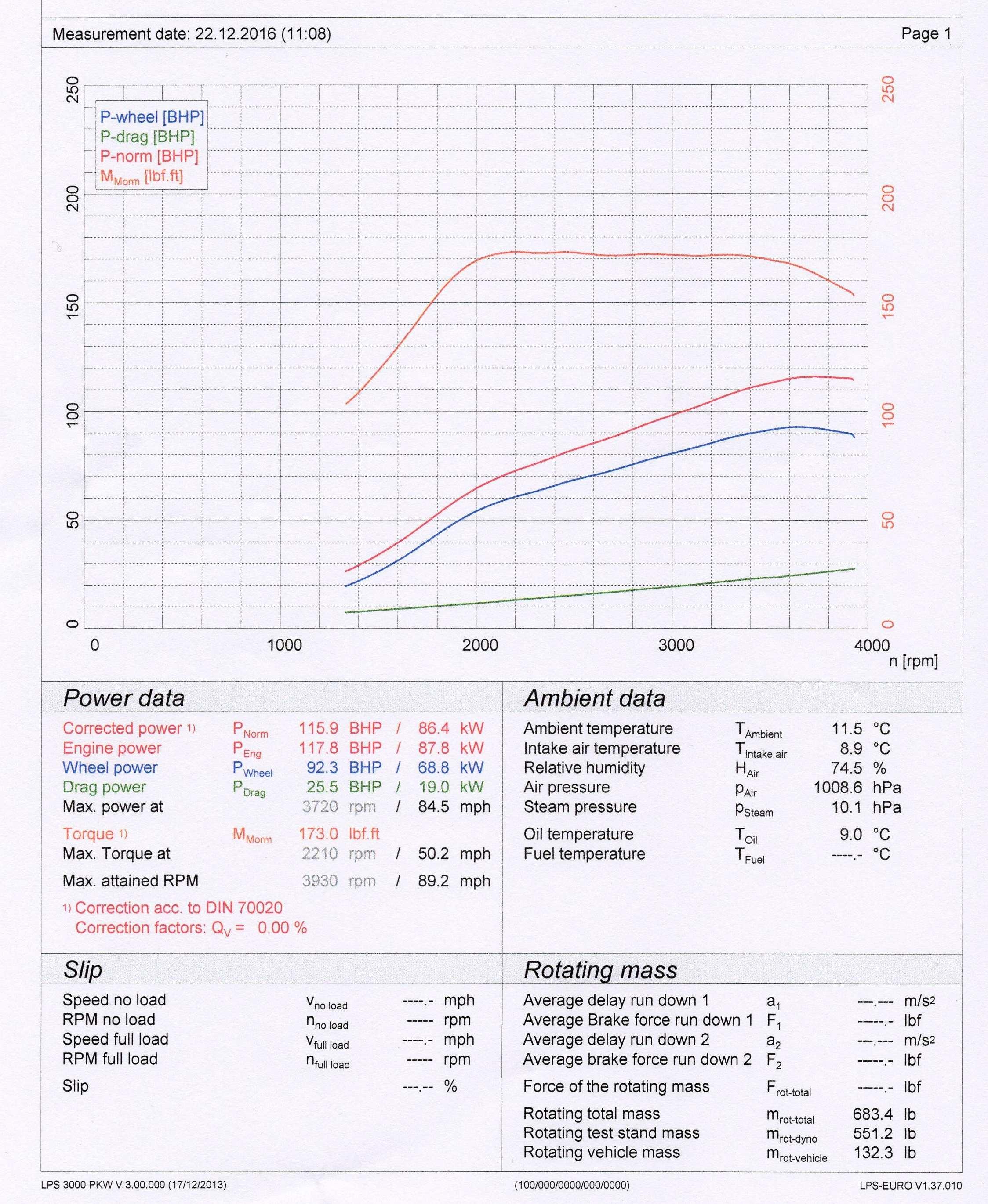 peugeot 207 wiring loom fault data set. Black Bedroom Furniture Sets. Home Design Ideas