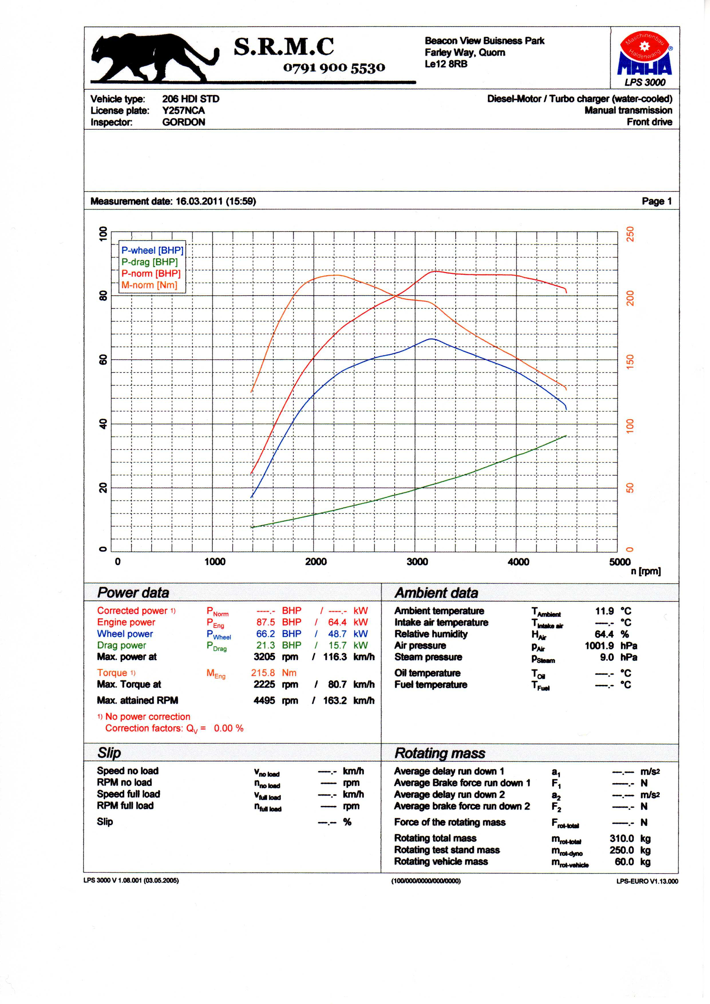 dyno result print outs